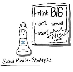 Think Big. Act small. Start now! (Sketchnote: Ines Schaffranek