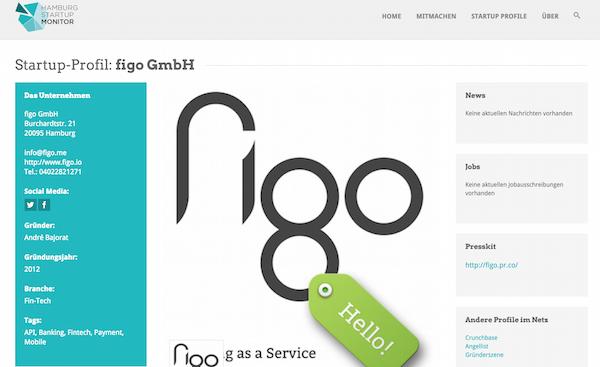 Figo im Hamburg Startup Monitor