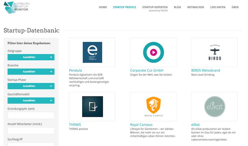 Startup Relation Tool für eine effektive Öffentlichkeitsarbeit des Hamburger Startup Ökosystems. Der Hamburg Startup Monitor